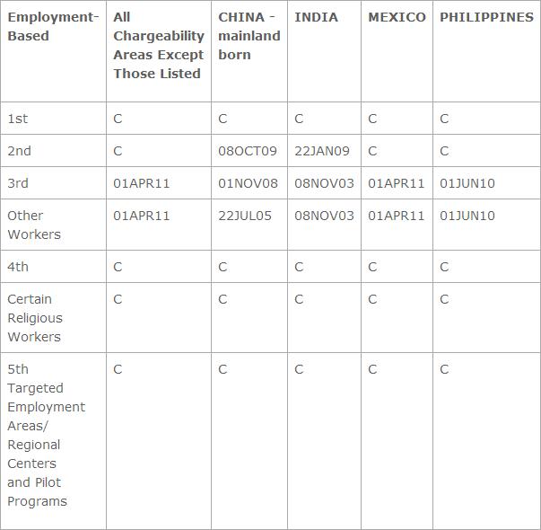 201408-employment